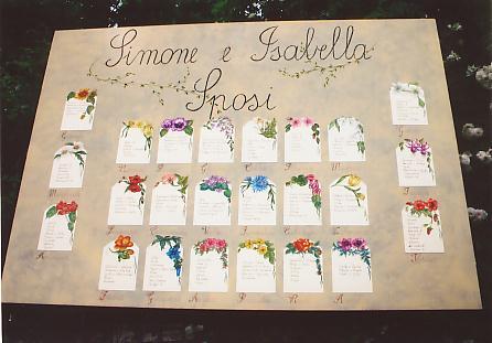 Tableau De Mariage Tutti I Temi Per Tutti I Gusti Pagina 33